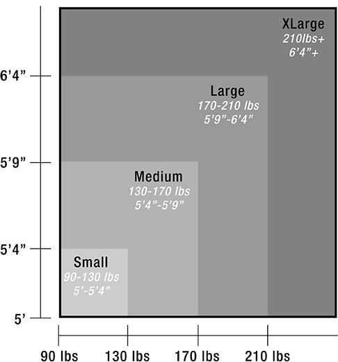 Weight Vest Sizing