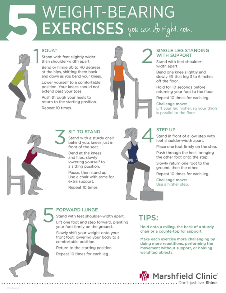 best bone health exercises with weight vest